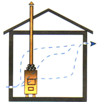 ustrojstvo-ventiljacii-v-bane