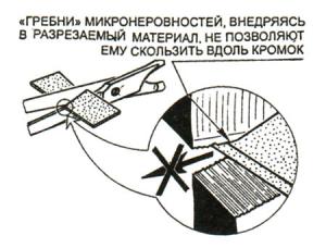 kak-tochit-nozhnicy-1