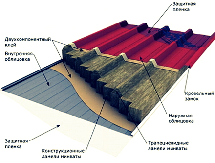 Cm117 керамогранита ceresit клей для плиточный производитель